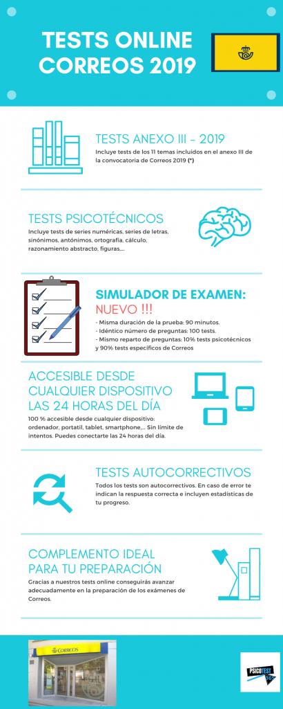 infografía nueva tests online correos 2019