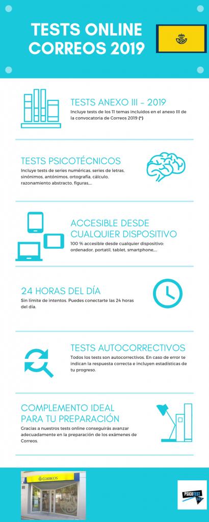 infografía tests online correos 2019