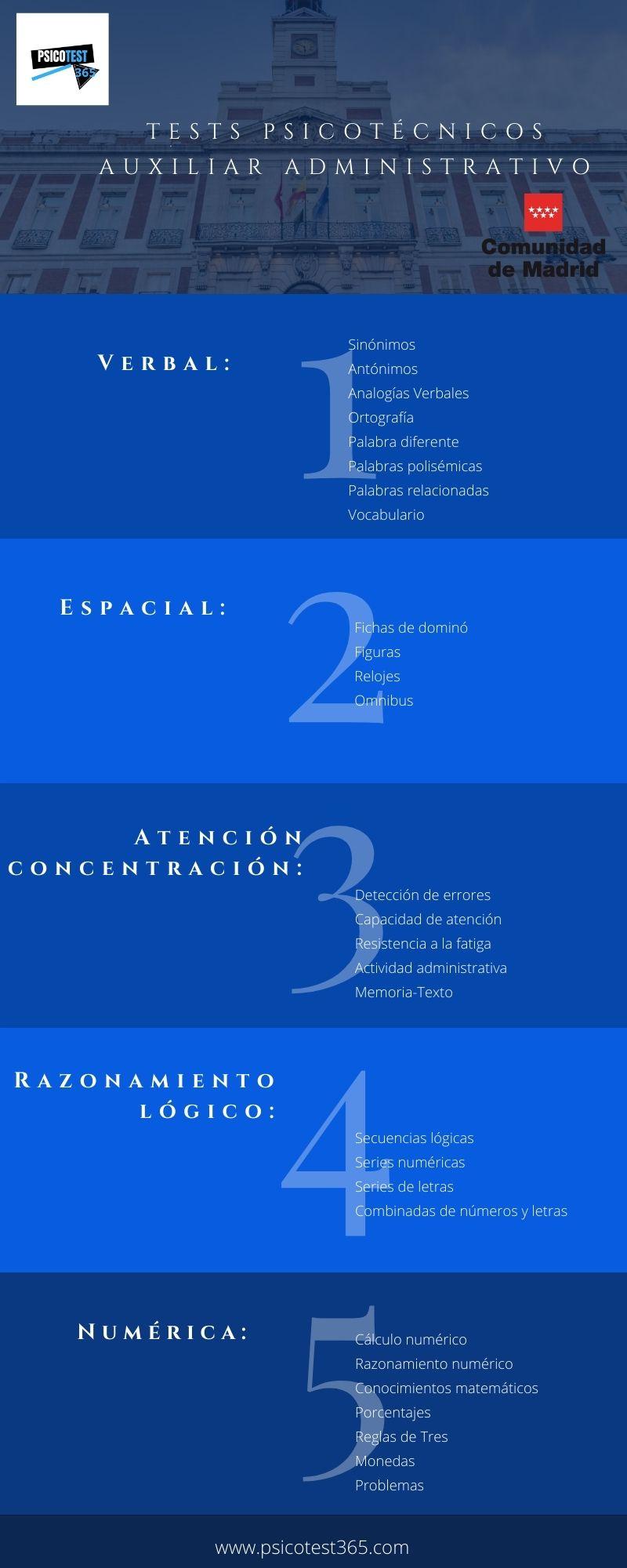 infografía psicotécnicos auxiliar administrativo comunidad de madrid