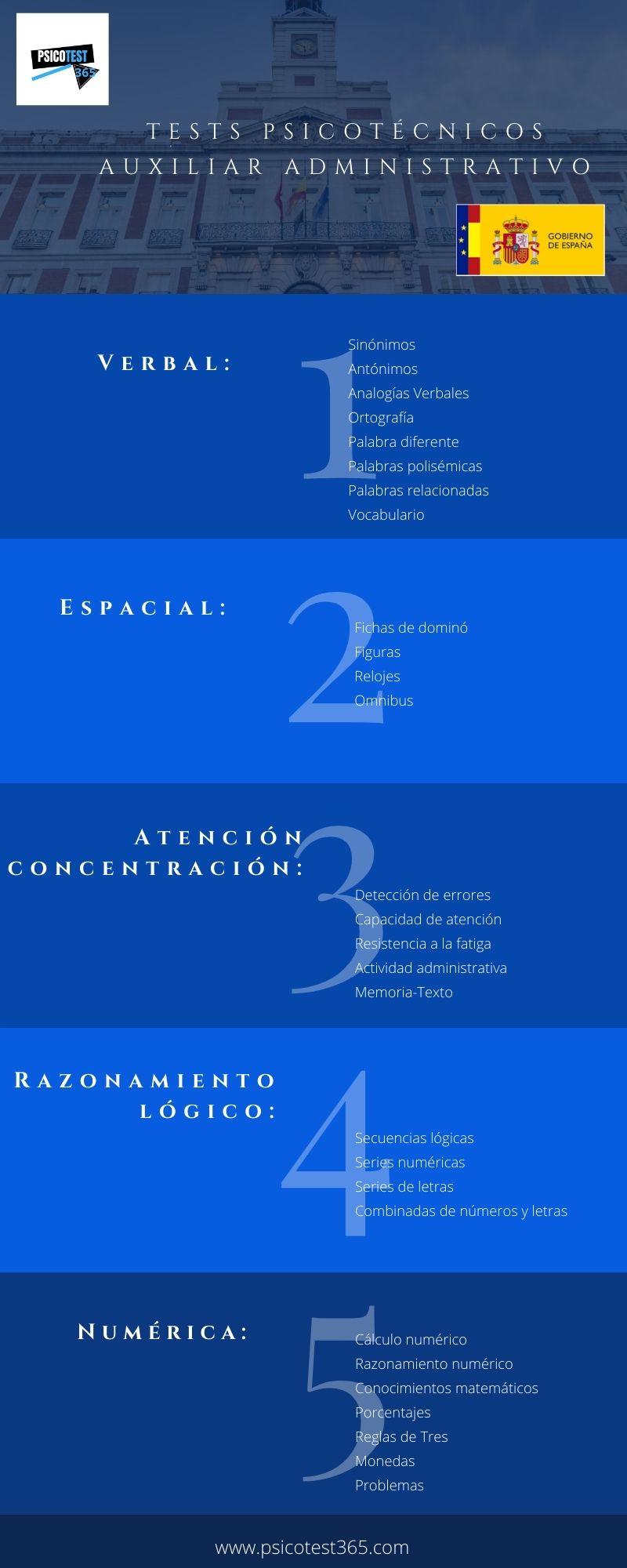 infografía psicotécnicos auxiliar administrativo estado